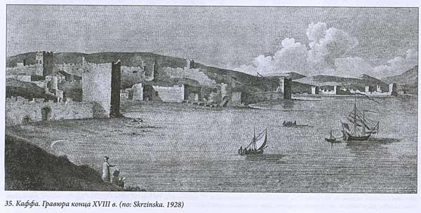 Каффа. Гравюра конца XVIII века